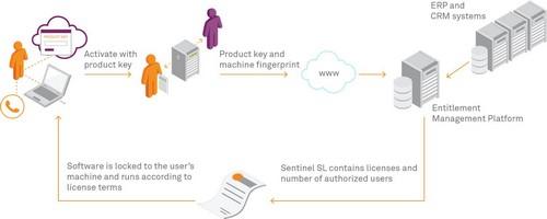 product-image-LDK-SL-howitworks.jpg